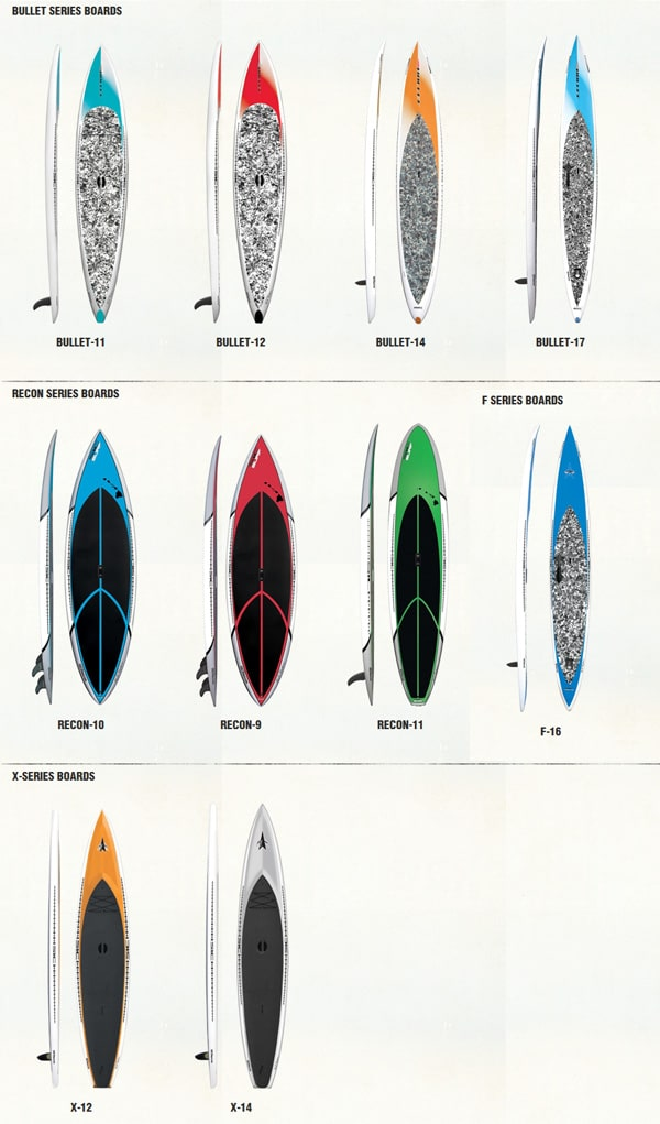 "Sic ""Sandwich Island Composites"" Stand up paddle"