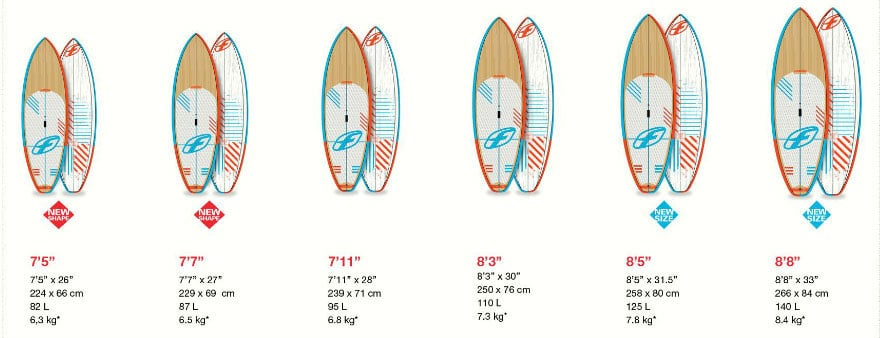 Les nouvelles planches stand up paddle F-One de 2015 madeiro pro