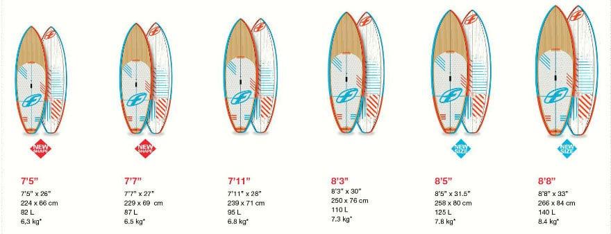 Les nouvelles planches stand up paddle F-One de 2015 madeiro pro