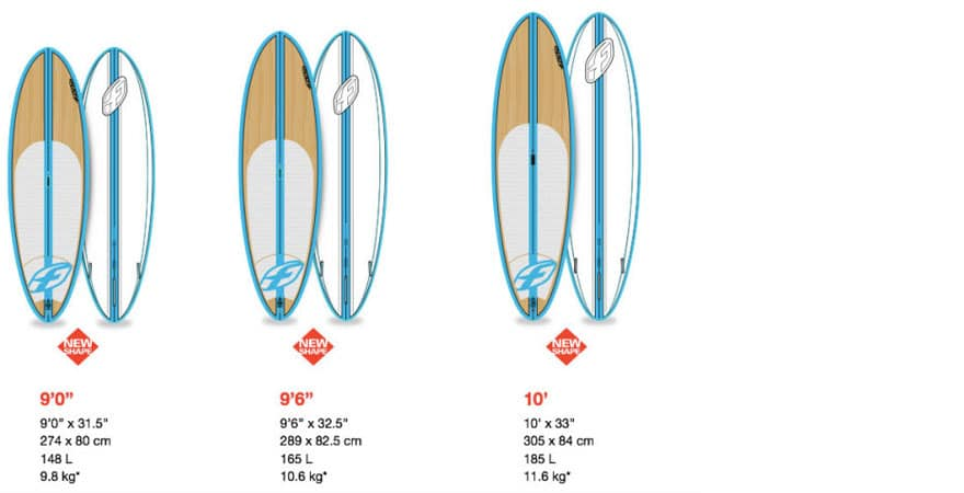 Les planches stand up paddle F-One de 2015 Manawa