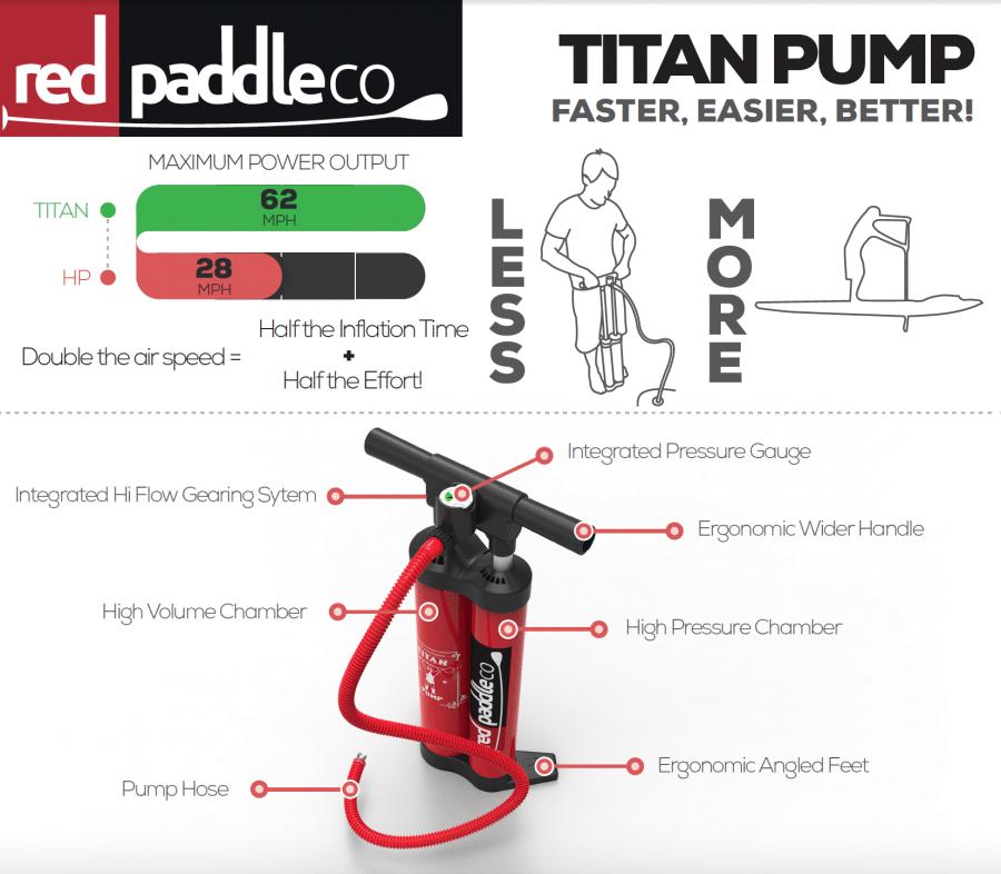 La nouvelle pompe stand up paddle Titan Pump