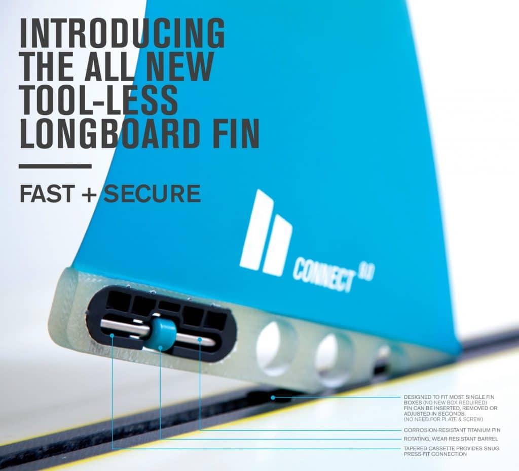 FCS invente le FCS II Connect PG Longboard Fin