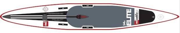 Tout savoir sur le Forward Flex Control des stand up paddle RedPaddle Co
