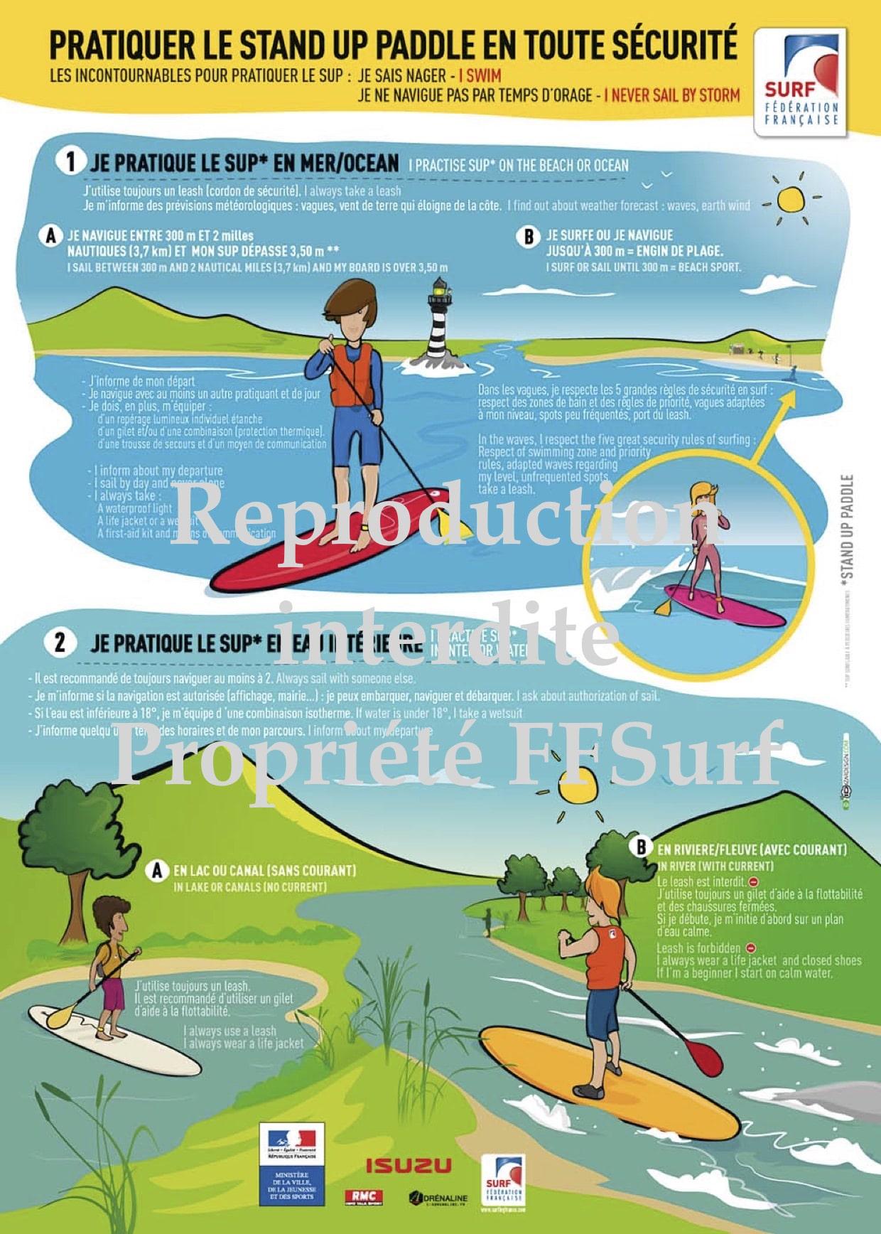 Rappel des règles de sécurité en stand up paddle
