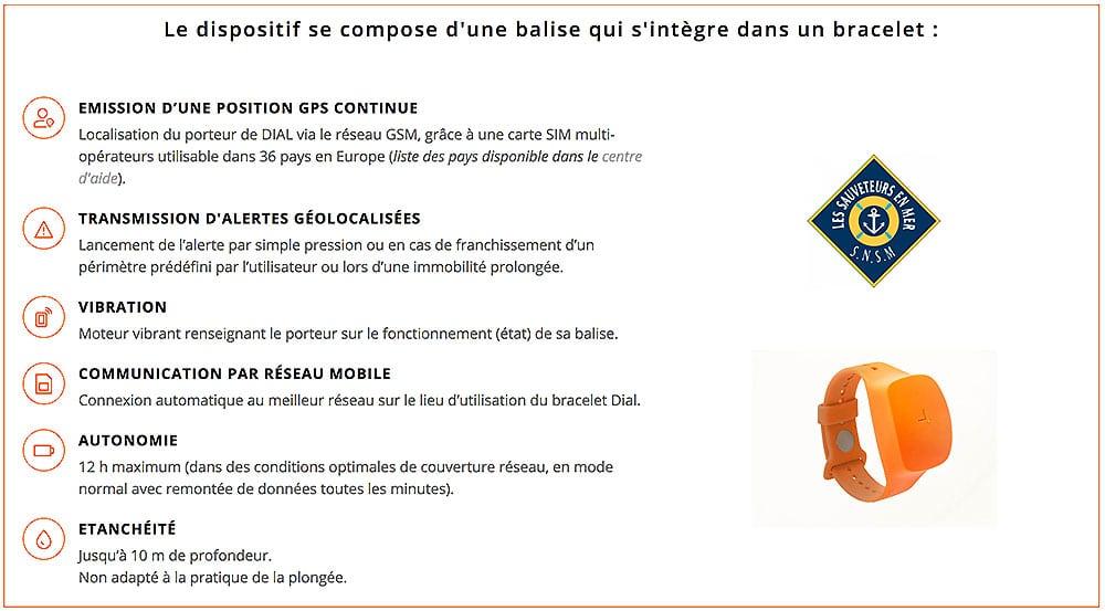 DIAL, Dispositif Individuel d'Alerte et de Localisation pour la SNSM par Stark